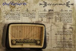 پیام تبریک فدارسیون شنا به مناسبت سالروز تاسیس رادیو