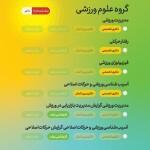 ثبت نام دوره های تخصصی دکتری تخصصی و کارشناسی ارشد پردیس بین المللی دانشگاه تهران ویژه مدیران، قهرمانان و کارشناسان ورزش آغاز شد.